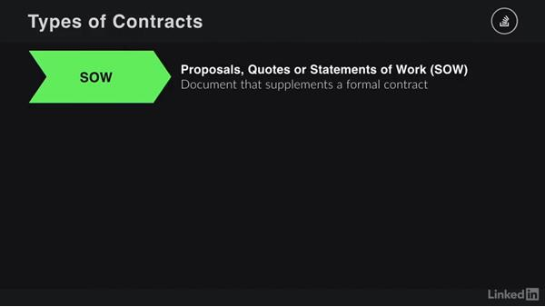 What types of contracts do creatives see?: Contracting for Creatives