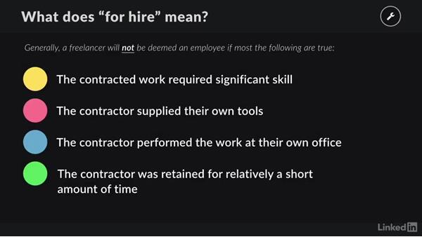 """What, exactly, does """"for hire"""" mean?: Contracting for Creatives"""