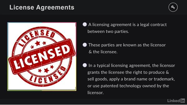 What does it mean to license your work?: Contracting for Creatives