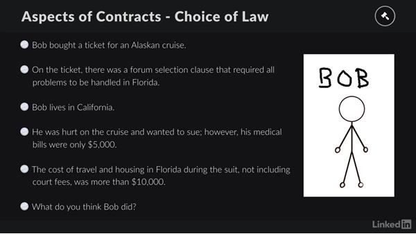 Choice of Law: What state/country laws will apply?: Contracting for Creatives