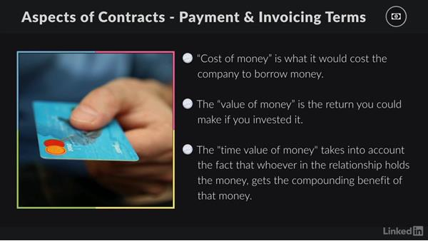 Payment terms and Invoicing terms: Contracting for Creatives