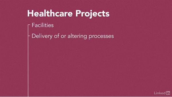 Defining a healthcare project: Managing Healthcare Projects
