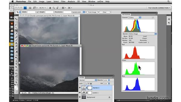 Understanding histograms: Photoshop CS4: Color Correction