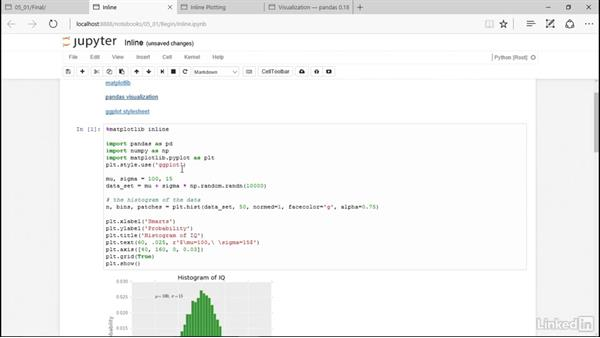 Inline plotting: Pandas for Data Science
