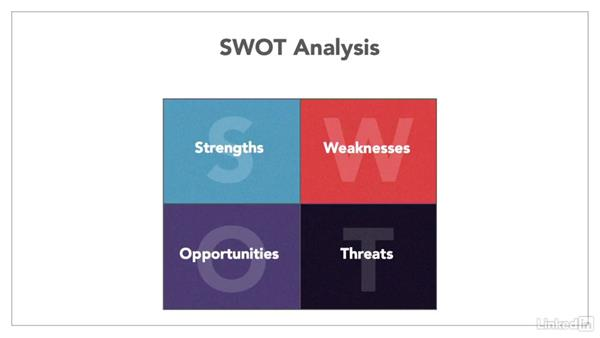 How to conduct a SWOT Strategic Analysis: Leading Projects