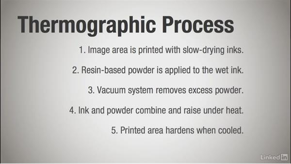 Understanding thermography: Learning Print Production