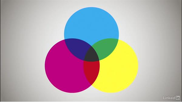 Understanding color space: Learning Print Production