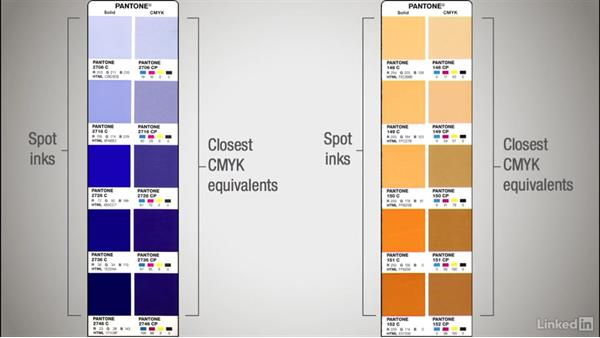 What's a spot color?: Learning Print Production