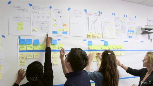 Implementation planning: Design Thinking: Understanding the Process