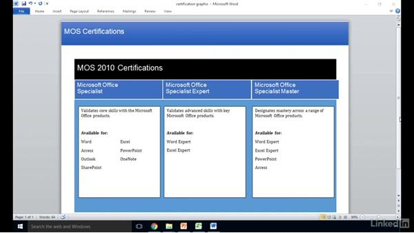 Understand the different kinds of Microsoft Office Specialist certifications: Word 2010: Prepare for the Microsoft Office Specialist Certification Exam (77-881)