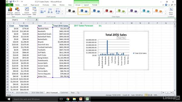 Create charts based on worksheet data: Excel 2010: Prepare for the Microsoft Office Specialist Certification Exam (77-882)