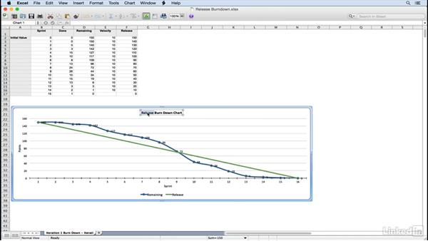 Show progress with Excel: Comparing Agile Software Tools