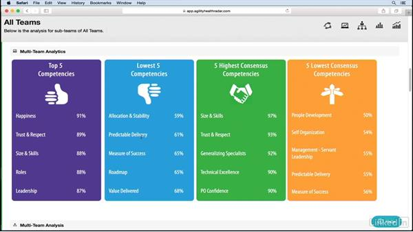 Check team analytics in AgilityHealth: Comparing Agile Software Tools