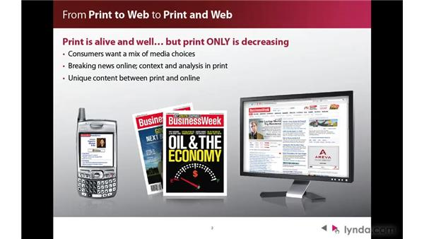 What we're going to build: InDesign CS4: Interactive Documents and Presentations