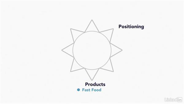Customer star: Positive: Service Innovation