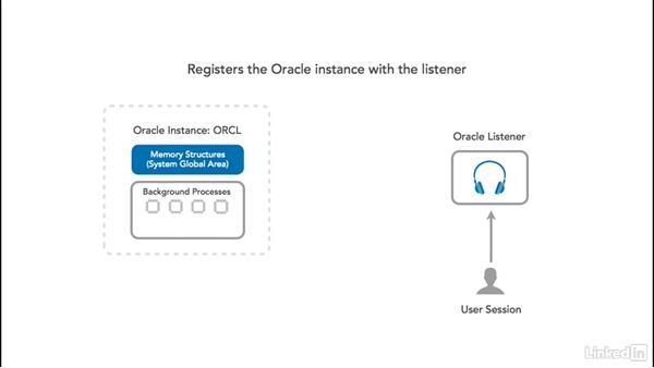 LREG process: Oracle 12c Database Administration Fundamentals