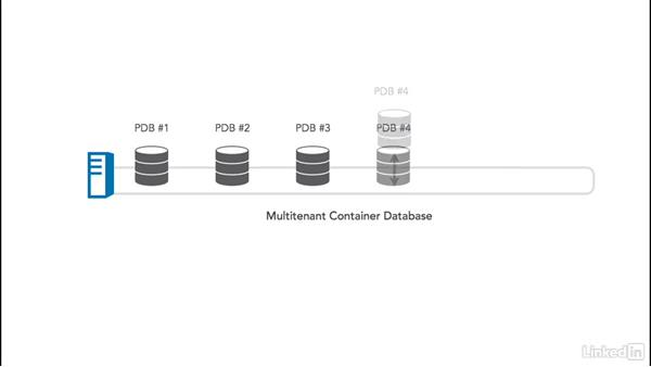 New vs. Old: Oracle 12c Database Administration Fundamentals
