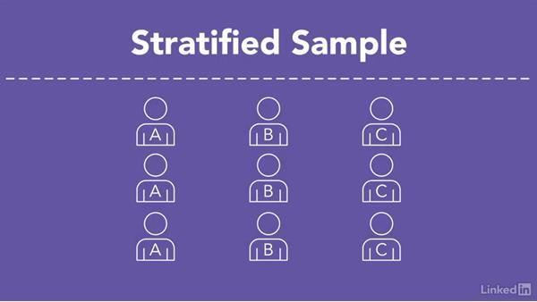 Alternative to random samples: Statistics Fundamentals - Part 2: Intermediate
