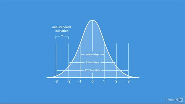 Do you want to be more than 95% confident?: Statistics Fundamentals - Part 2: Intermediate