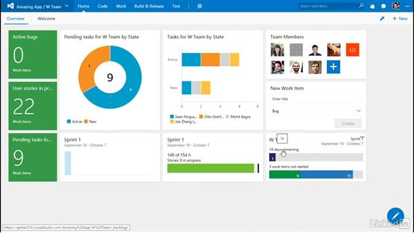 Create Team Dashboards For Reporting