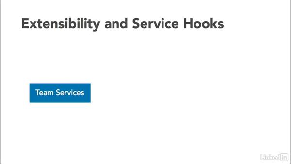 VSTS extensibility and integration: Visual Studio Team Services: The Basics