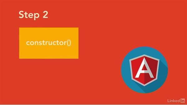How Angular does dependency injection: Angular 2 Essential Training