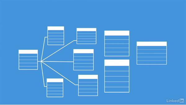 Make connections with relational databases: Understanding Data Science