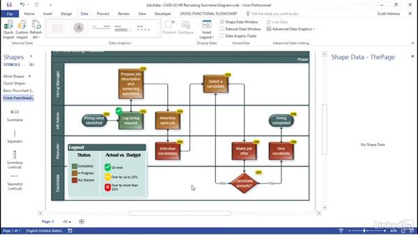 Visualize KPIs in a swimlane diagram: Advanced Visio: Working with Data