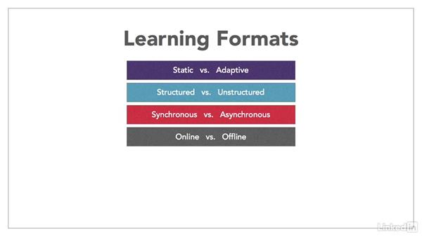 Instructional design: Format + delivery: Organizational Learning and Development