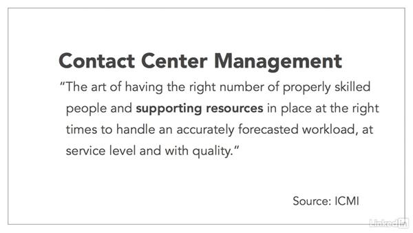 Definition of contact center management: Managing a Customer Contact Center
