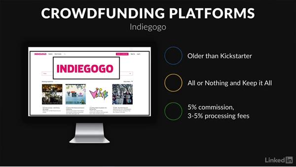 Recommended crowdfunding platforms: Crowdfunding Campaigns for Independent Film