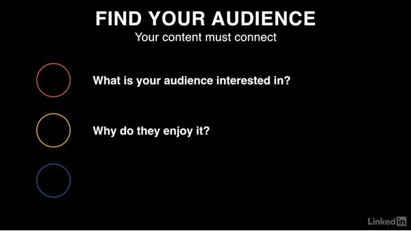 Finding and researching your audience: Crowdfunding Campaigns for Independent Film