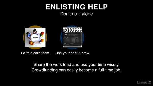 Enlisting help: Crowdfunding Campaigns for Independent Film