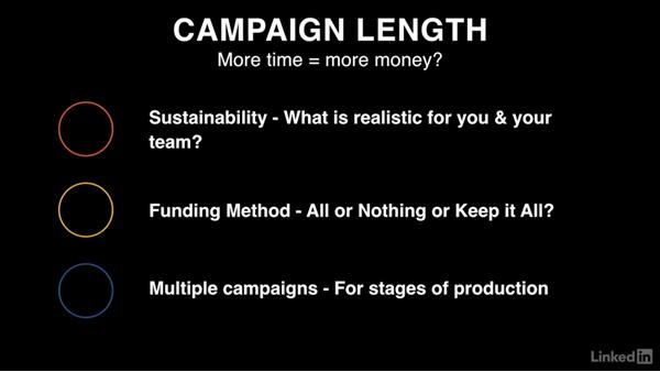 Campaign length and multiple campaigns: Crowdfunding Campaigns for Independent Film
