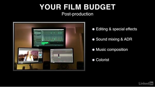 The importance of a complete film budget: Crowdfunding Campaigns for Independent Film