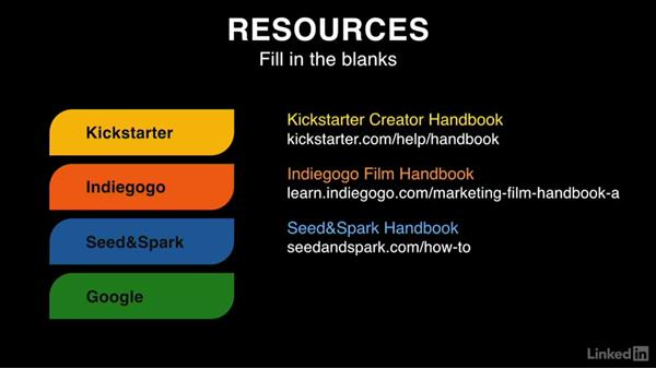Wrap up and further resources: Crowdfunding Campaigns for Independent Film