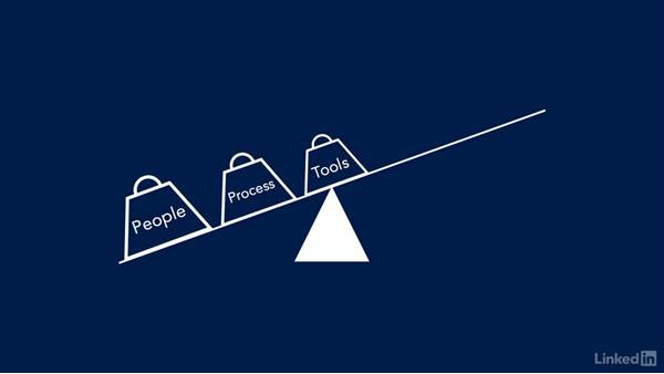 DevOps core values: CAMS: DevOps Fundamentals