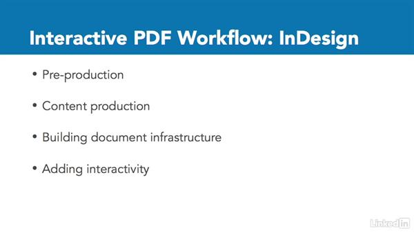Interactive PDF workflow: InDesign CC: Interactive Document Fundamentals