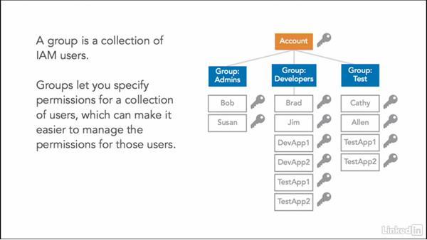 Welcome: Cloud Computing: Cloud Security