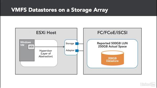 Array thin provisioning: Configuring and Administering Advanced VMware vSphere Storage