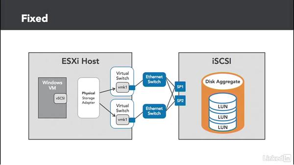 Storage multipathing basics: Configuring and Administering Advanced VMware vSphere Storage