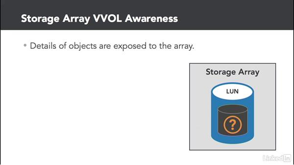 VVOL basics: Configuring and Administering Advanced VMware vSphere Storage