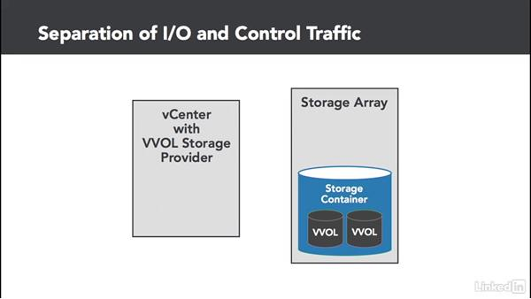 Storage providers and VVOLs: Configuring and Administering Advanced VMware vSphere Storage