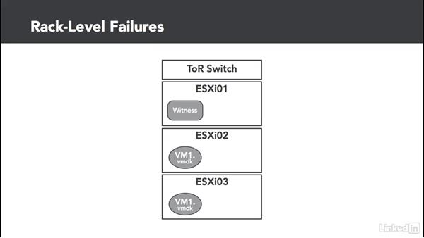 VSAN fault domains: Configuring and Administering Advanced VMware vSphere Storage