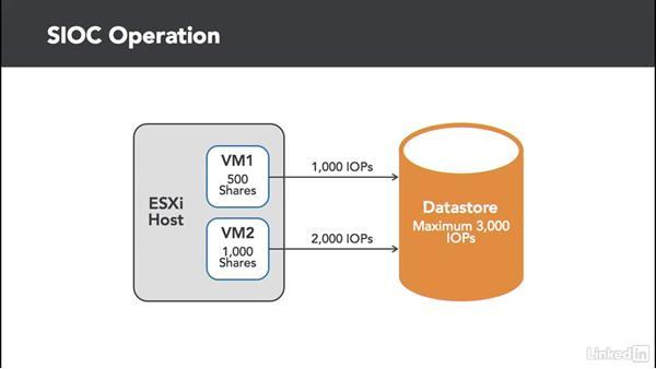 SIOC basics: Configuring and Administering Advanced VMware vSphere Storage