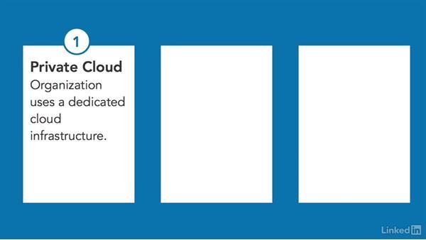Cloud computing models: CISSP Cert Prep: 3 Security Engineering
