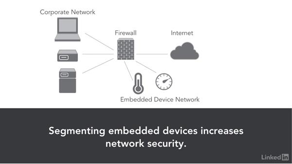 Secure networking for the Internet of Things: CISSP Cert Prep: 3 Security Engineering