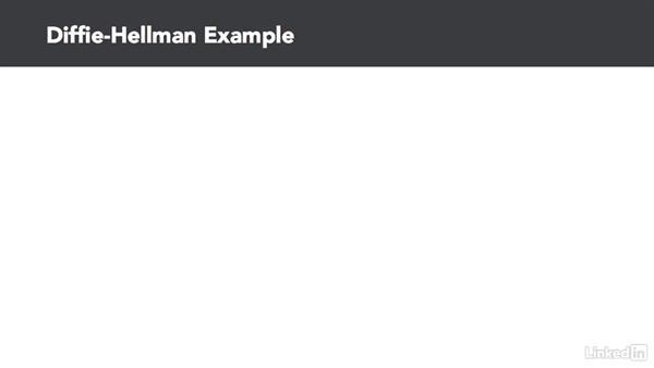 Diffie-Hellman key exchange: CISSP Cert Prep: 3 Security Engineering