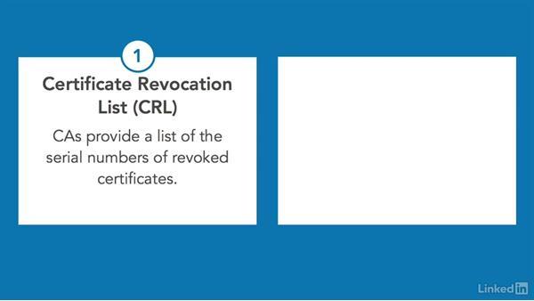 Revoke a digital certificate: CISSP Cert Prep: 3 Security Engineering