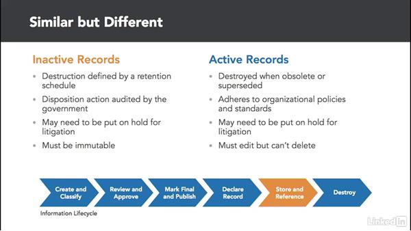 Active and inactive records: Manage Compliance in SharePoint